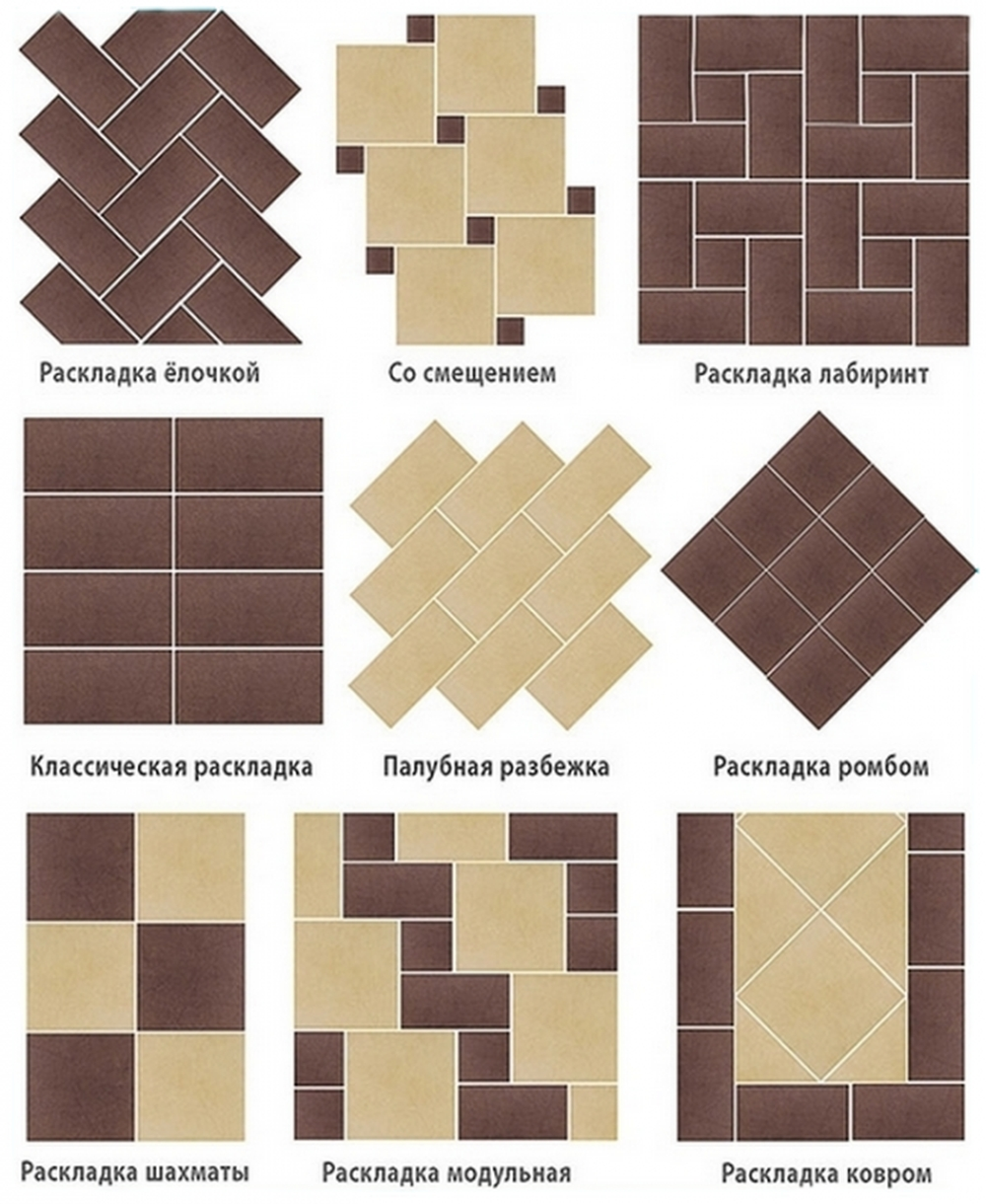 Раскладка плитки схема укладки